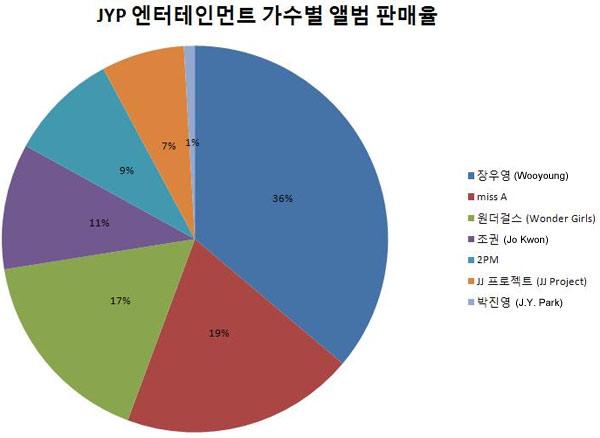 15643.63297932.chart jyp