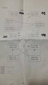 JYP_Post